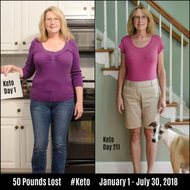 Keto Diet 50 pounds lost